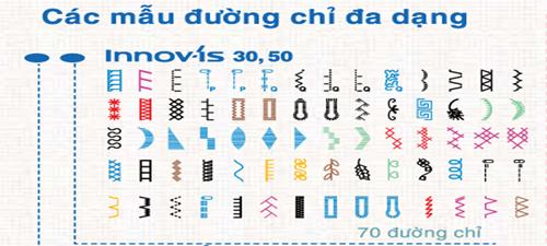 Mẫu đường chỉ NV50, Suamaykhau.com